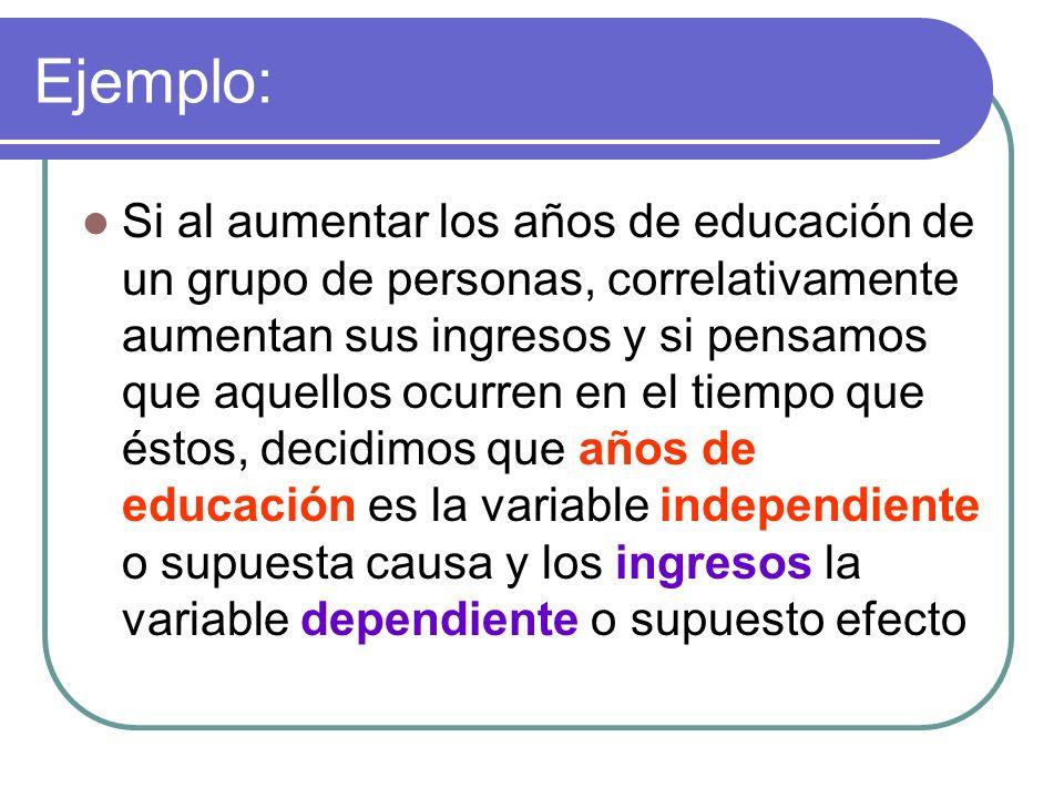 Ejemplo: Si al aumentar los años de educación de un grupo de personas, correlativamente aumentan sus ingresos y si pensamos que aquellos ocurren en el