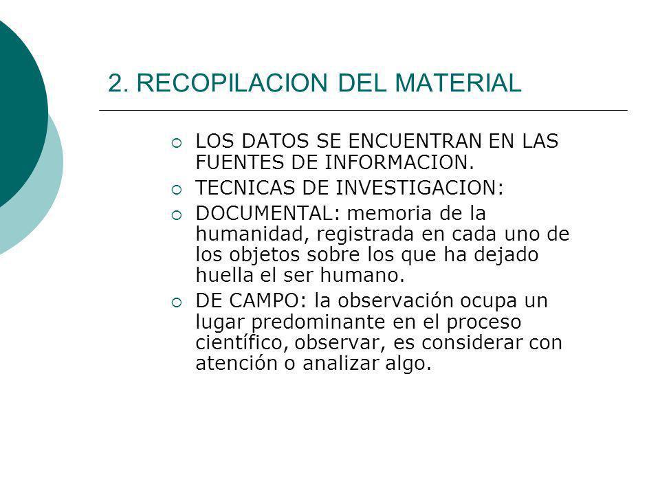2. RECOPILACION DEL MATERIAL LOS DATOS SE ENCUENTRAN EN LAS FUENTES DE INFORMACION. TECNICAS DE INVESTIGACION: DOCUMENTAL: memoria de la humanidad, re