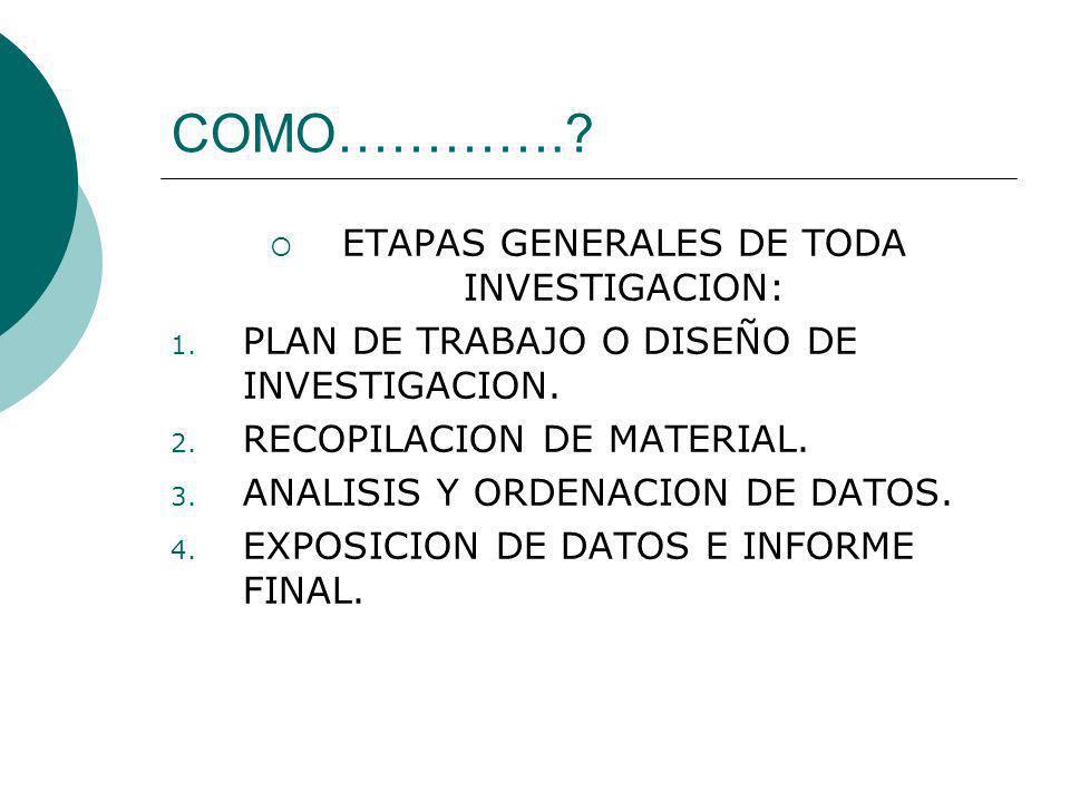 COMO………….? ETAPAS GENERALES DE TODA INVESTIGACION: 1. PLAN DE TRABAJO O DISEÑO DE INVESTIGACION. 2. RECOPILACION DE MATERIAL. 3. ANALISIS Y ORDENACION