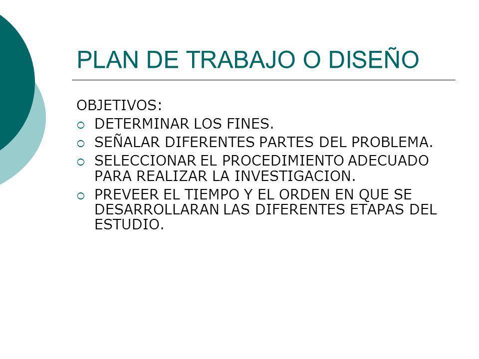 PUNTOS DEL PLAN REVISION DE LITERATURA ELECCION Y DELIMITACION DEL TEMA: Características específicas del tema.