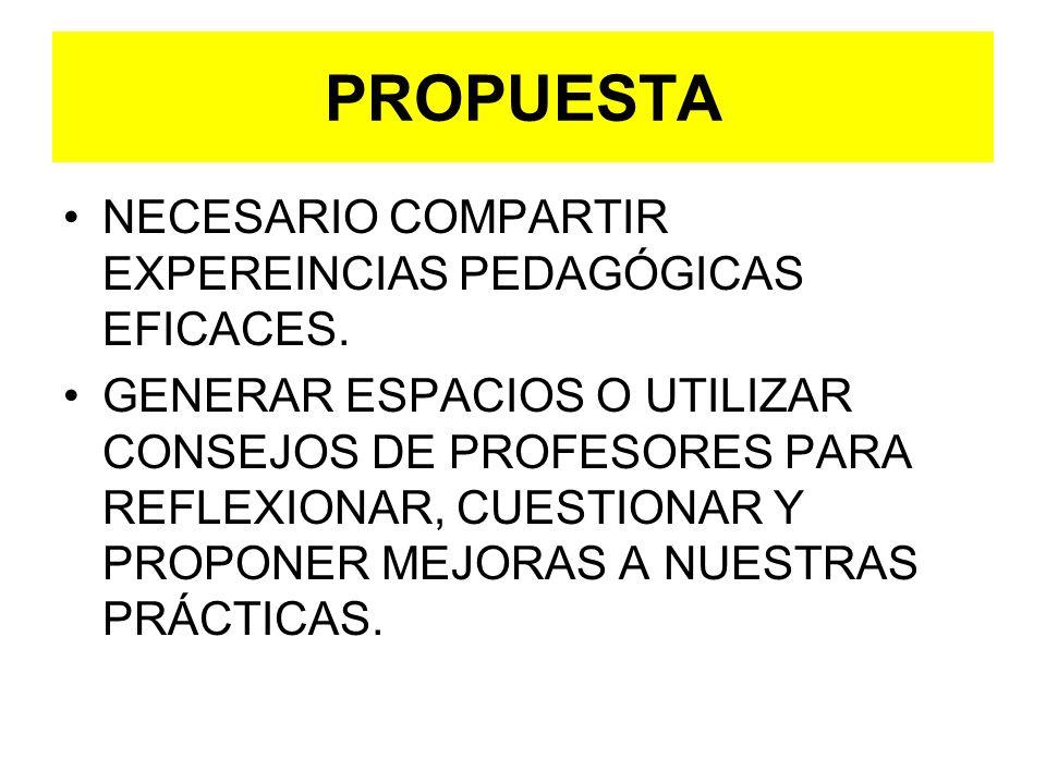 PROPUESTA NECESARIO COMPARTIR EXPEREINCIAS PEDAGÓGICAS EFICACES. GENERAR ESPACIOS O UTILIZAR CONSEJOS DE PROFESORES PARA REFLEXIONAR, CUESTIONAR Y PRO