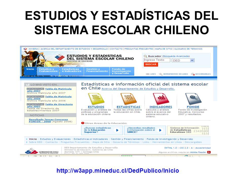 ESTUDIOS Y ESTADÍSTICAS DEL SISTEMA ESCOLAR CHILENO http://w3app.mineduc.cl/DedPublico/Inicio