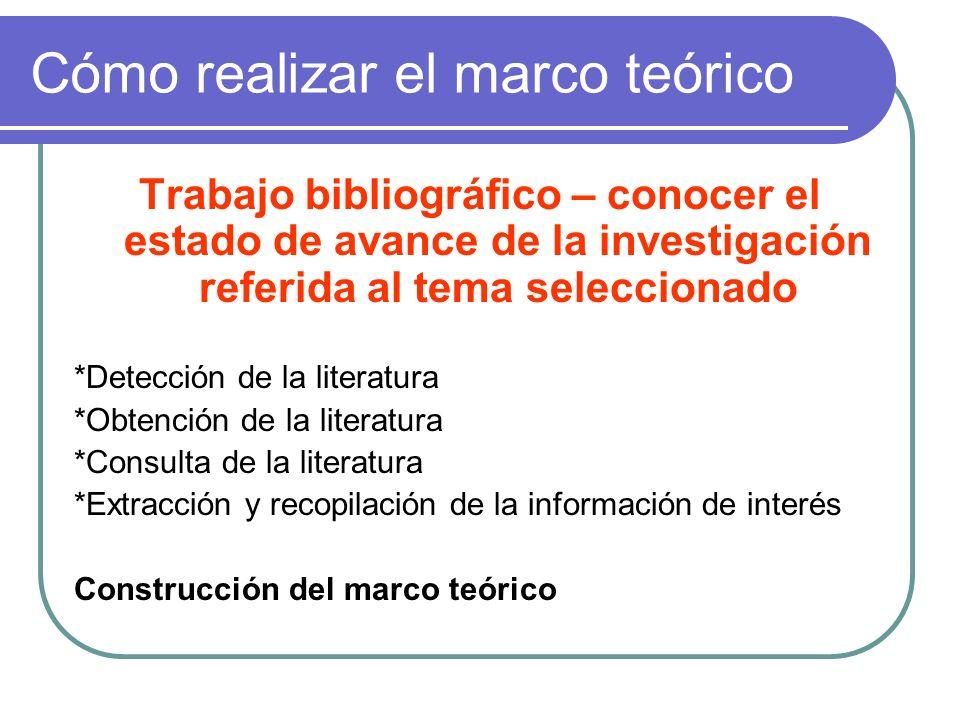 Cómo realizar el marco teórico Trabajo bibliográfico – conocer el estado de avance de la investigación referida al tema seleccionado *Detección de la