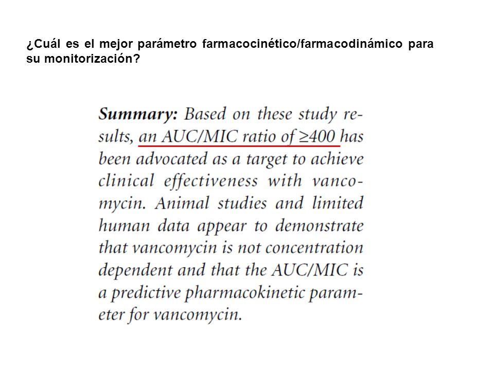 ¿Cuál es el mejor parámetro farmacocinético/farmacodinámico para su monitorización?