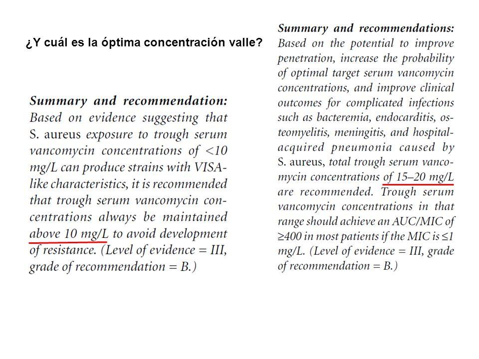 ¿Y cuál es la óptima concentración valle?