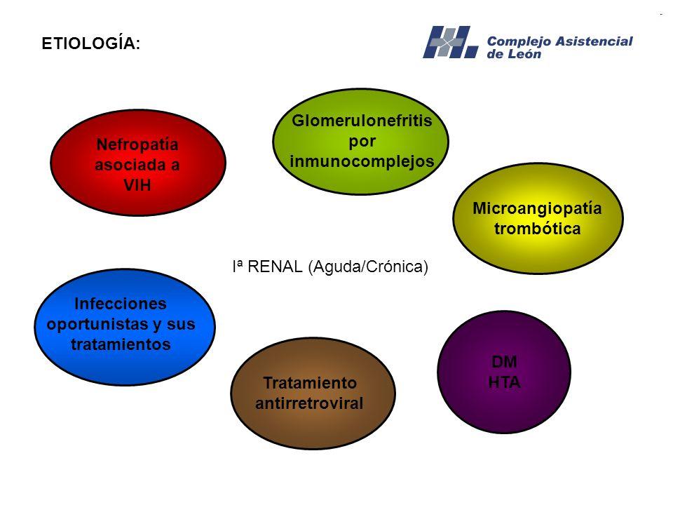 ETIOLOGÍA: Iª RENAL (Aguda/Crónica) Nefropatía asociada a VIH Glomerulonefritis por inmunocomplejos Microangiopatía trombótica Infecciones oportunista