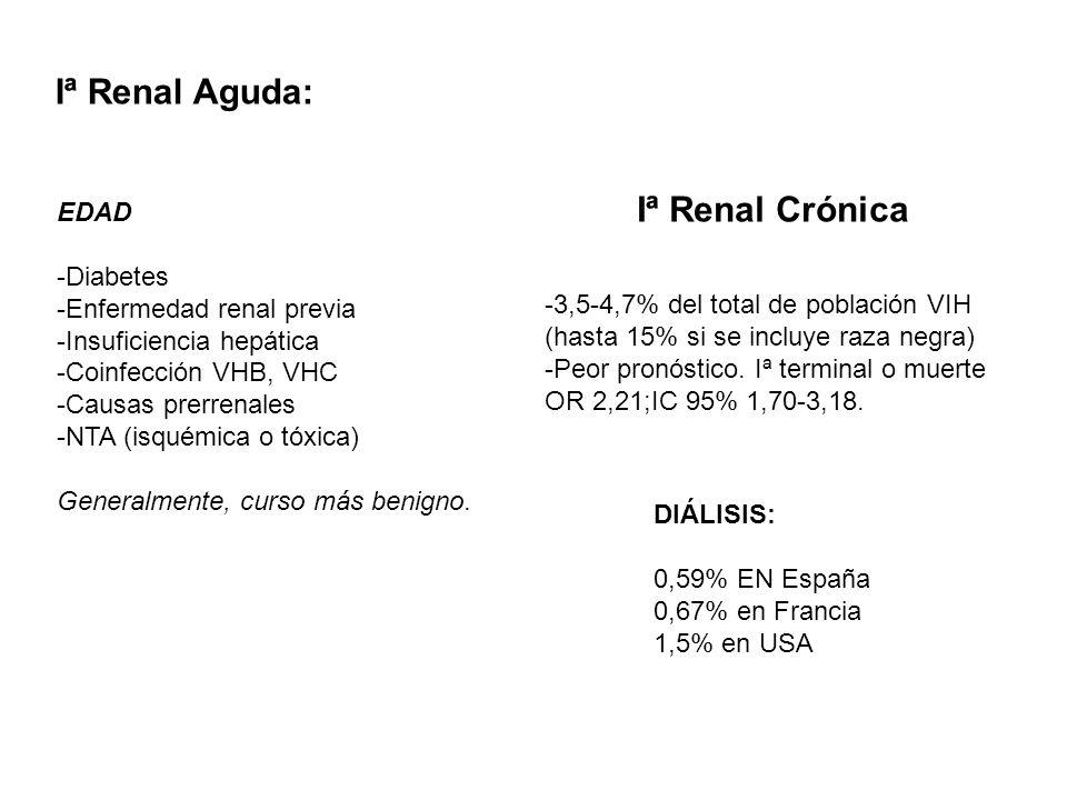 Iª Renal Aguda: EDAD -Diabetes -Enfermedad renal previa -Insuficiencia hepática -Coinfección VHB, VHC -Causas prerrenales -NTA (isquémica o tóxica) Ge