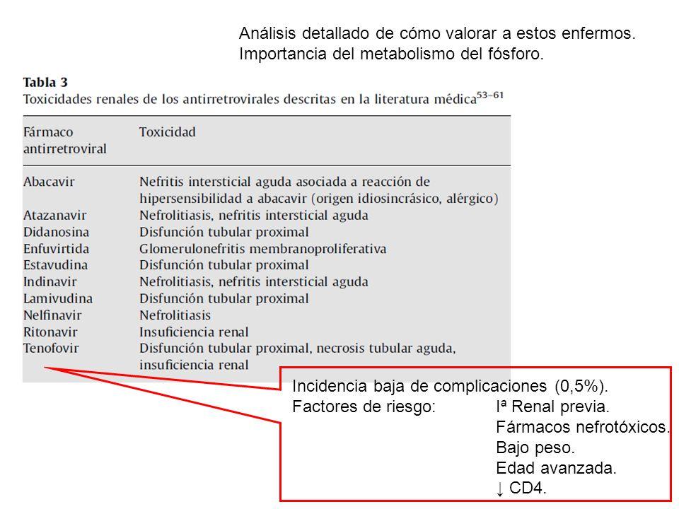 Análisis detallado de cómo valorar a estos enfermos. Importancia del metabolismo del fósforo. Incidencia baja de complicaciones (0,5%). Factores de ri