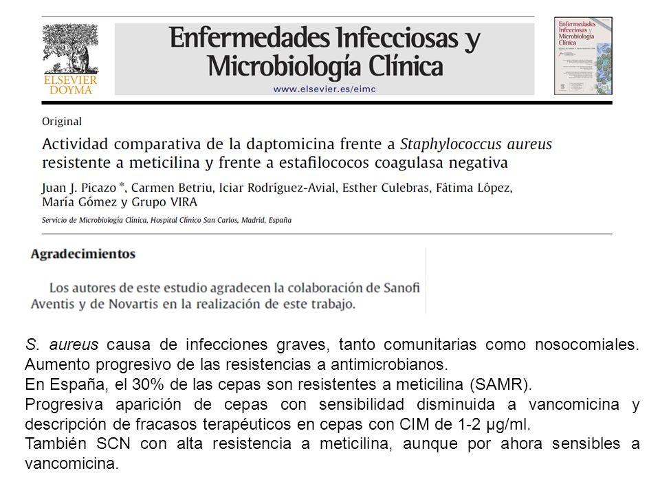 S. aureus causa de infecciones graves, tanto comunitarias como nosocomiales. Aumento progresivo de las resistencias a antimicrobianos. En España, el 3