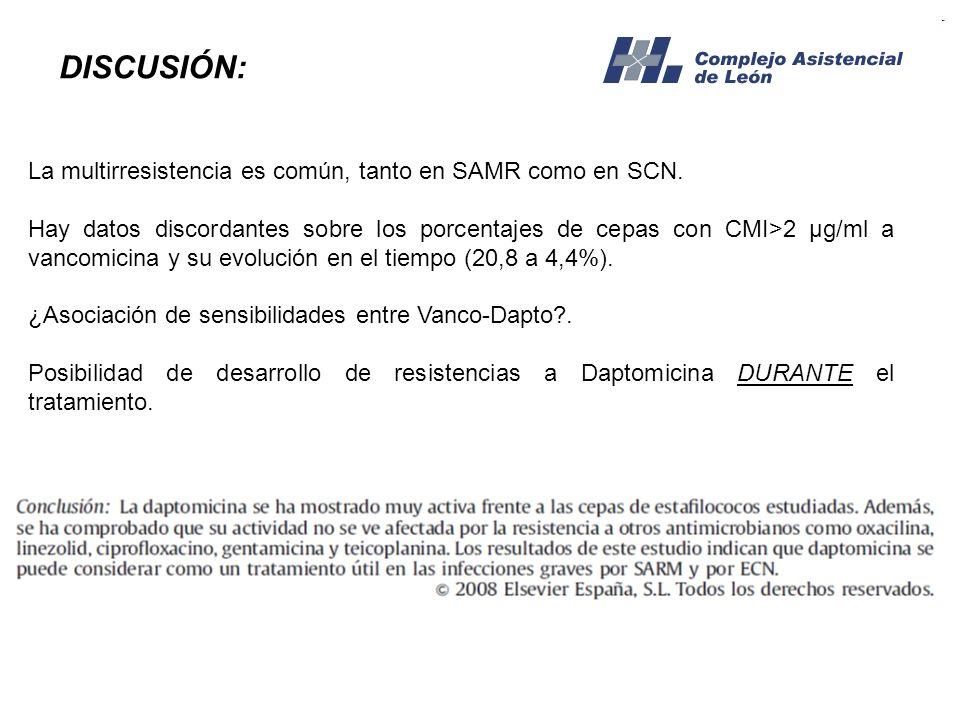DISCUSIÓN: La multirresistencia es común, tanto en SAMR como en SCN. Hay datos discordantes sobre los porcentajes de cepas con CMI>2 μg/ml a vancomici