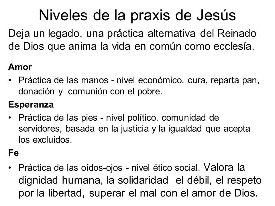 Niveles de la praxis de Jesús Amor Práctica de las manos - nivel económico. cura, reparta pan, donación y comunión con el pobre. Esperanza Práctica de