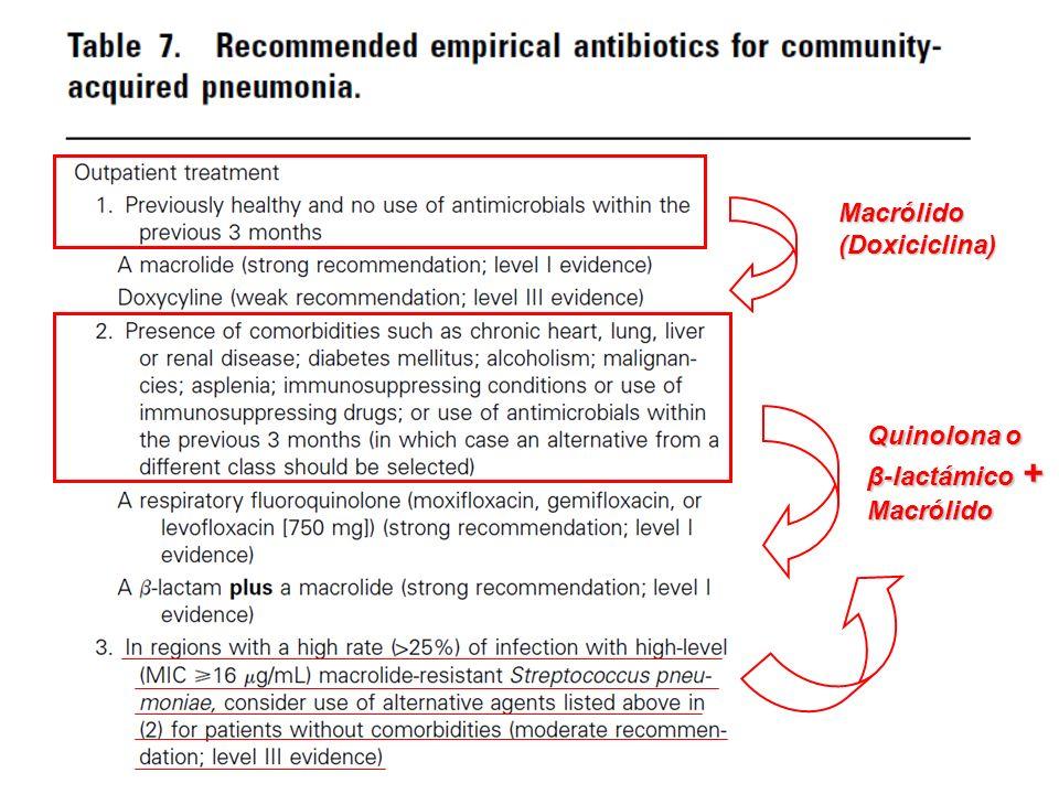 Macrólido(Doxiciclina) Quinolona o β-lactámico + Macrólido