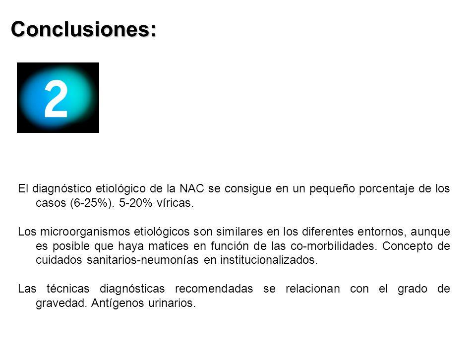 El diagnóstico etiológico de la NAC se consigue en un pequeño porcentaje de los casos (6-25%).