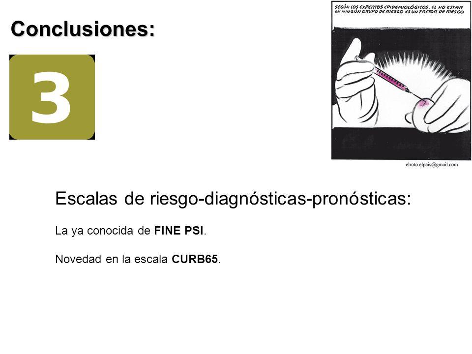 Conclusiones: Escalas de riesgo-diagnósticas-pronósticas: La ya conocida de FINE PSI.