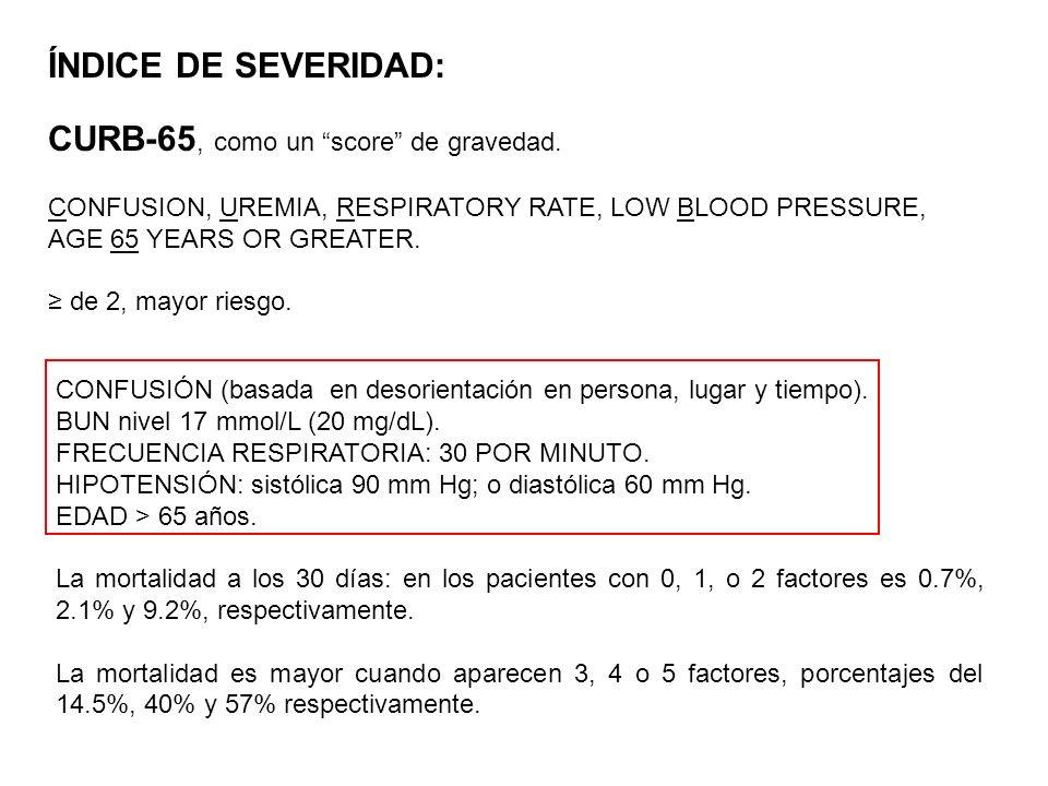 ÍNDICE DE SEVERIDAD: CURB-65, como un score de gravedad.