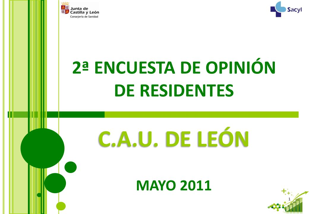 1 2ª ENCUESTA DE OPINIÓN DE RESIDENTES C.A.U. DE LEÓN MAYO 2011