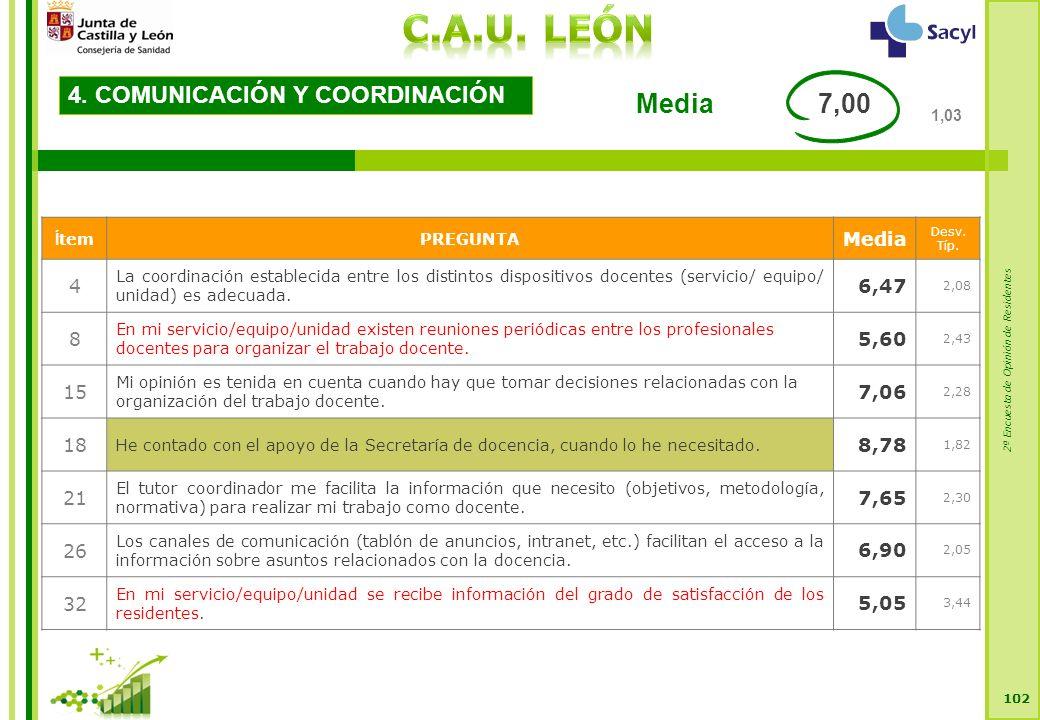 2ª Encuesta de Opinión de Residentes 102 4. COMUNICACIÓN Y COORDINACIÓN Í temPREGUNTA Media Desv.