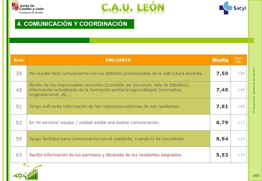 2ª Encuesta de Opinión de Residentes 103 4. COMUNICACIÓN Y COORDINACIÓN Í temPREGUNTA Media Desv.