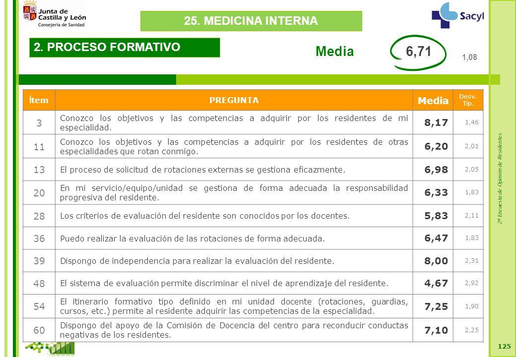 2ª Encuesta de Opinión de Residentes 125 2. PROCESO FORMATIVO Í temPREGUNTA Media Desv.