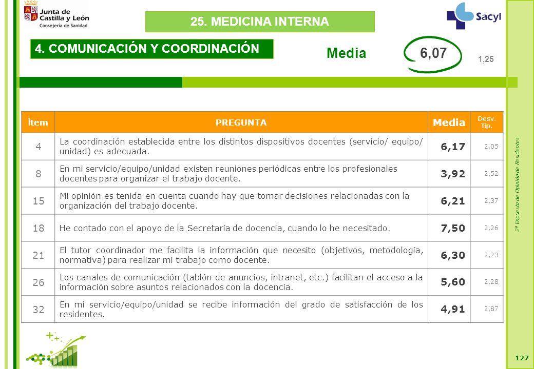 2ª Encuesta de Opinión de Residentes 127 4. COMUNICACIÓN Y COORDINACIÓN Í temPREGUNTA Media Desv.