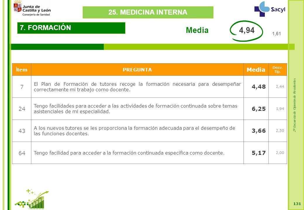 2ª Encuesta de Opinión de Residentes 131 7. FORMACIÓN Í temPREGUNTA Media Desv.