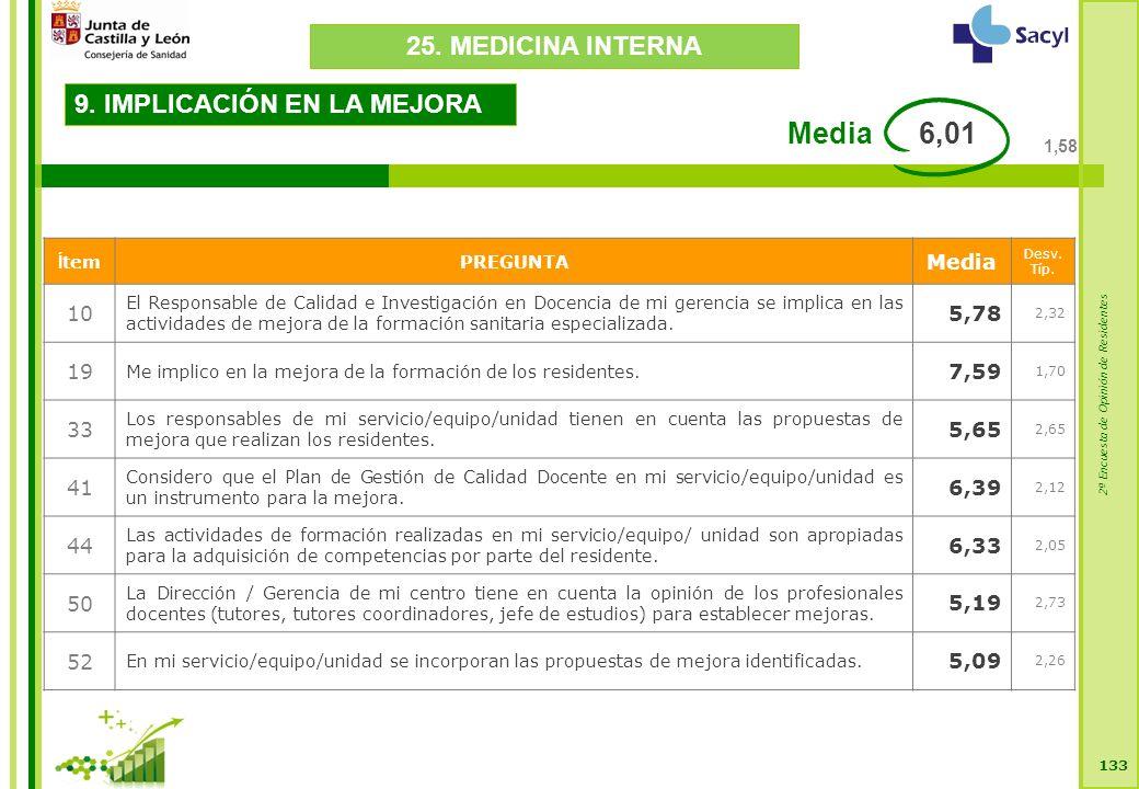 2ª Encuesta de Opinión de Residentes 133 9. IMPLICACIÓN EN LA MEJORA Í temPREGUNTA Media Desv.