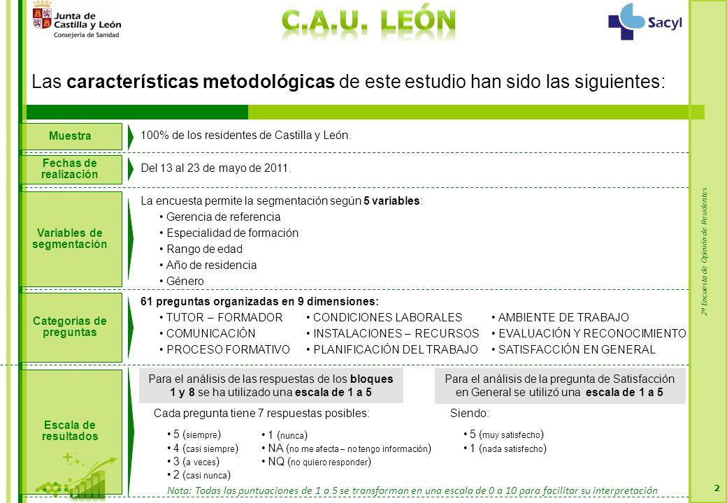 2ª Encuesta de Opinión de Residentes 2 Las características metodológicas de este estudio han sido las siguientes: Muestra Fechas de realización Variables de segmentación Escala de resultados Categorías de preguntas 100% de los residentes de Castilla y León.