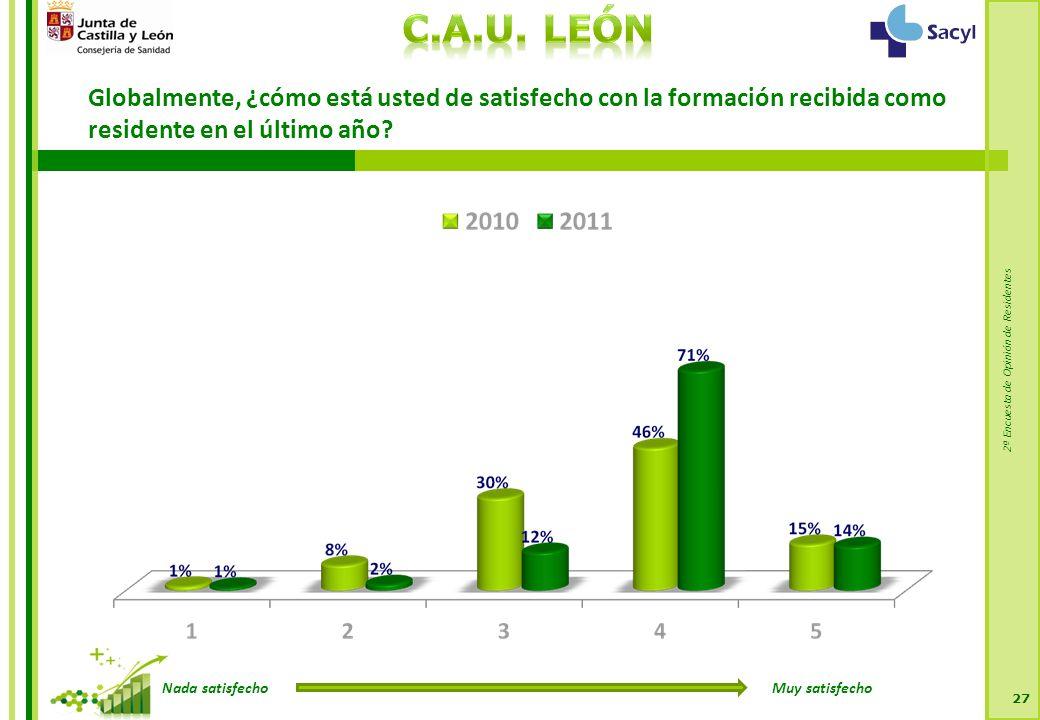 2ª Encuesta de Opinión de Residentes Globalmente, ¿cómo está usted de satisfecho con la formación recibida como residente en el último año.