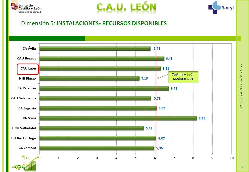 2ª Encuesta de Opinión de Residentes Dimensión 5: INSTALACIONES- RECURSOS DISPONIBLES 34