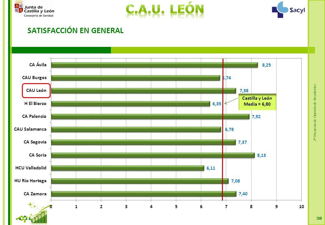 2ª Encuesta de Opinión de Residentes SATISFACCIÓN EN GENERAL 38