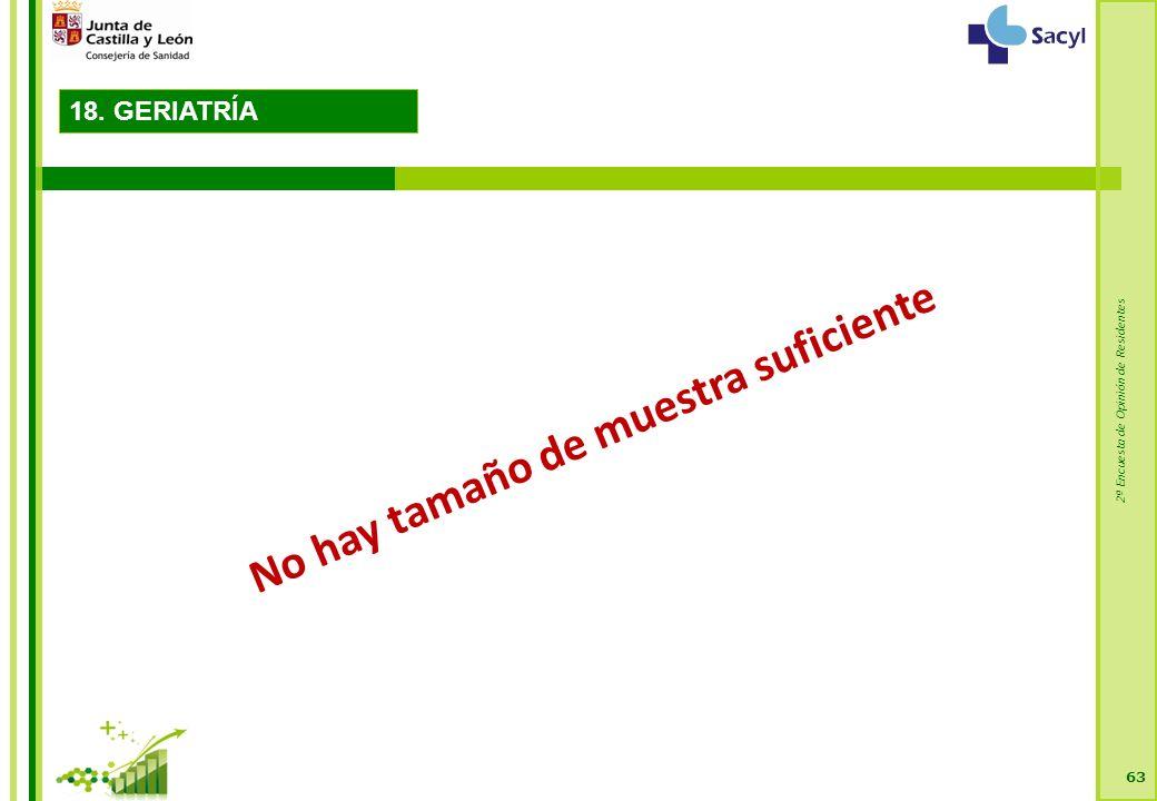 2ª Encuesta de Opinión de Residentes 63 18. GERIATRÍA No hay tamaño de muestra suficiente