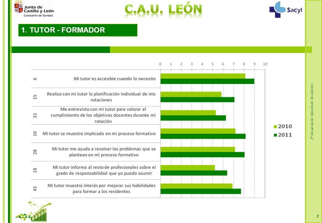 2ª Encuesta de Opinión de Residentes 108 9.IMPLICACIÓN EN LA MEJORA Í temPREGUNTA Media Desv.