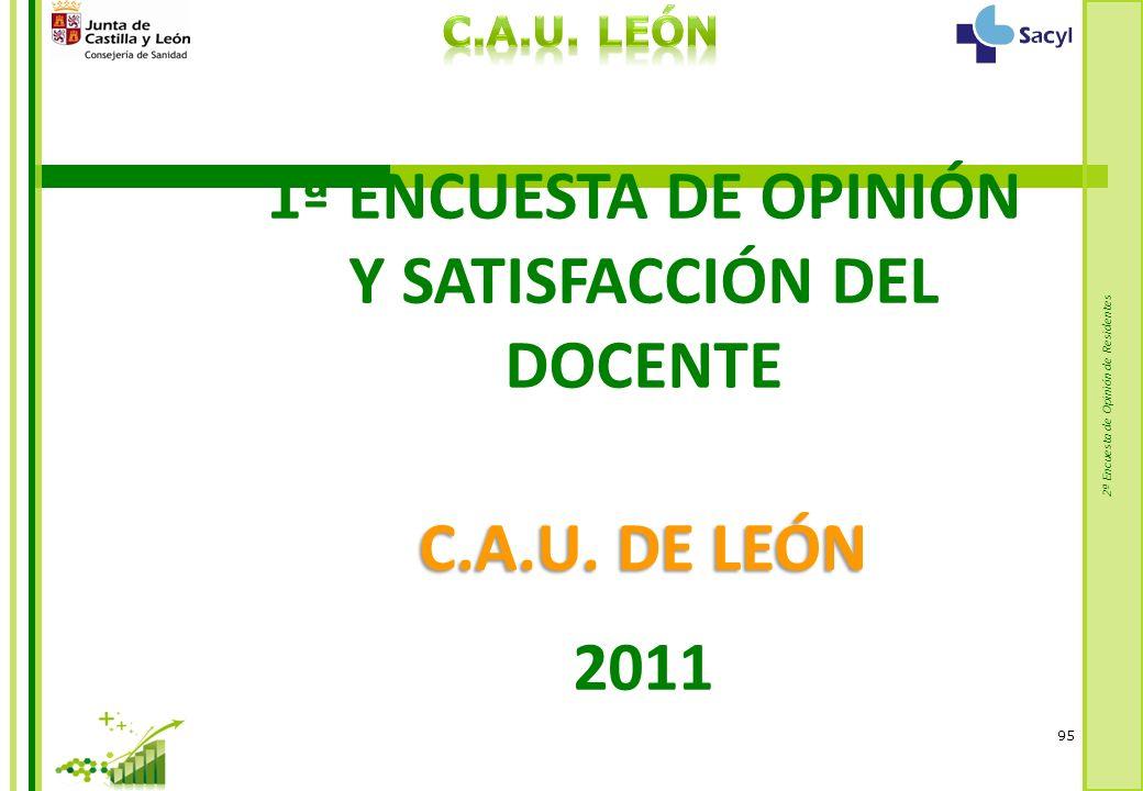 2ª Encuesta de Opinión de Residentes 95 1ª ENCUESTA DE OPINIÓN Y SATISFACCIÓN DEL DOCENTE C.A.U.