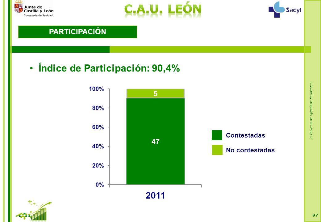 2ª Encuesta de Opinión de Residentes 97 PARTICIPACIÓN Índice de Participación: 90,4% Contestadas No contestadas