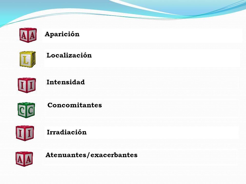 Aparición … Localización Intensidad Concomitantes Irradiación Atenuantes/exacerbantes
