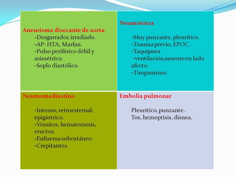 Aneurisma disecante de aorta: -Desgarrador, irradiado. -AP: HTA, Marfan. -Pulso periférico débil y asimétrico. -Soplo diastólico. Neumotórax -Muy punz