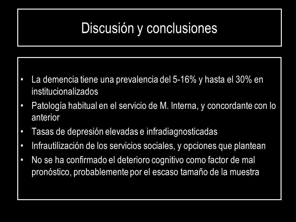 Discusión y conclusiones La demencia tiene una prevalencia del 5-16% y hasta el 30% en institucionalizados Patología habitual en el servicio de M. Int
