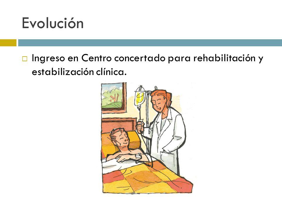 Evolución Ingreso en Centro concertado para rehabilitación y estabilización clínica.
