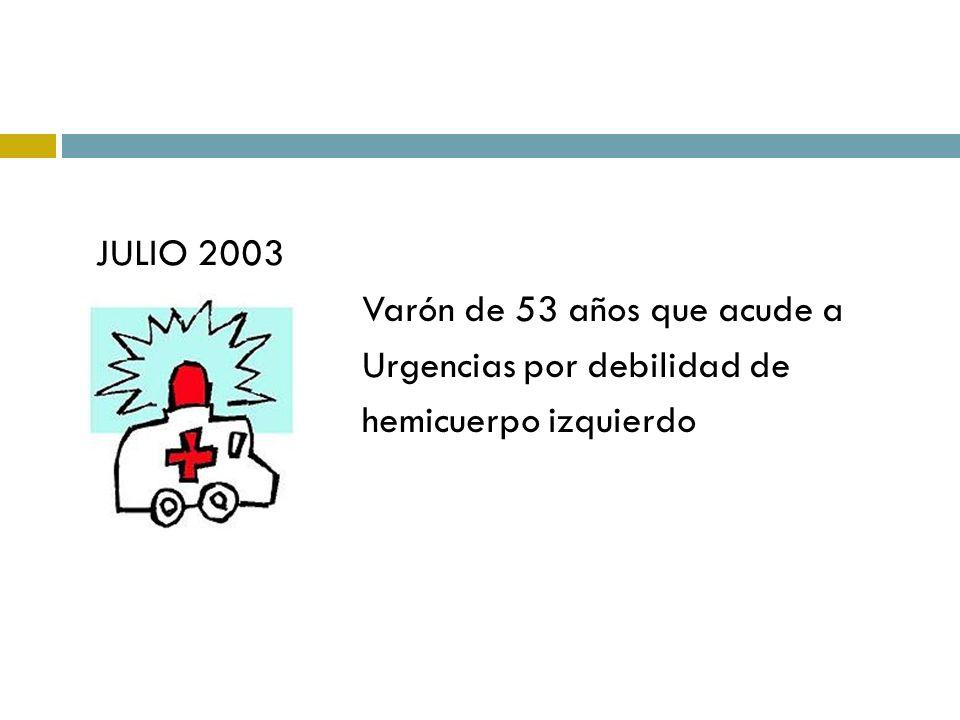 Historia clínica 1.Antecedentes personales No alergias medicamentosas.