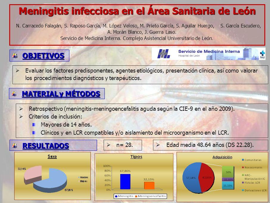 Meningitis infecciosa en el Área Sanitaria de León N. Carracedo Falagán, S. Raposo García, M. López Veloso, M. Prieto García, S. Aguilar Huergo, S. Ga