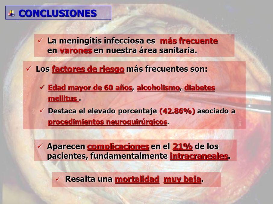 CONCLUSIONES La meningitis infecciosa es más frecuente en varones en nuestra área sanitaria. La meningitis infecciosa es más frecuente en varones en n