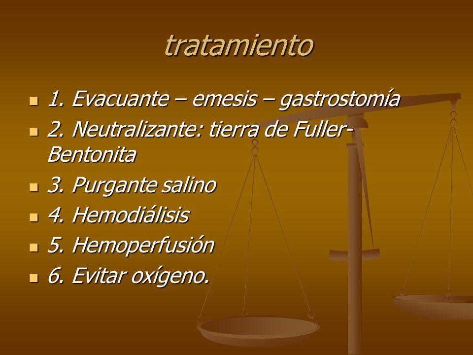 tratamiento 1. Evacuante – emesis – gastrostomía 1. Evacuante – emesis – gastrostomía 2. Neutralizante: tierra de Fuller- Bentonita 2. Neutralizante: