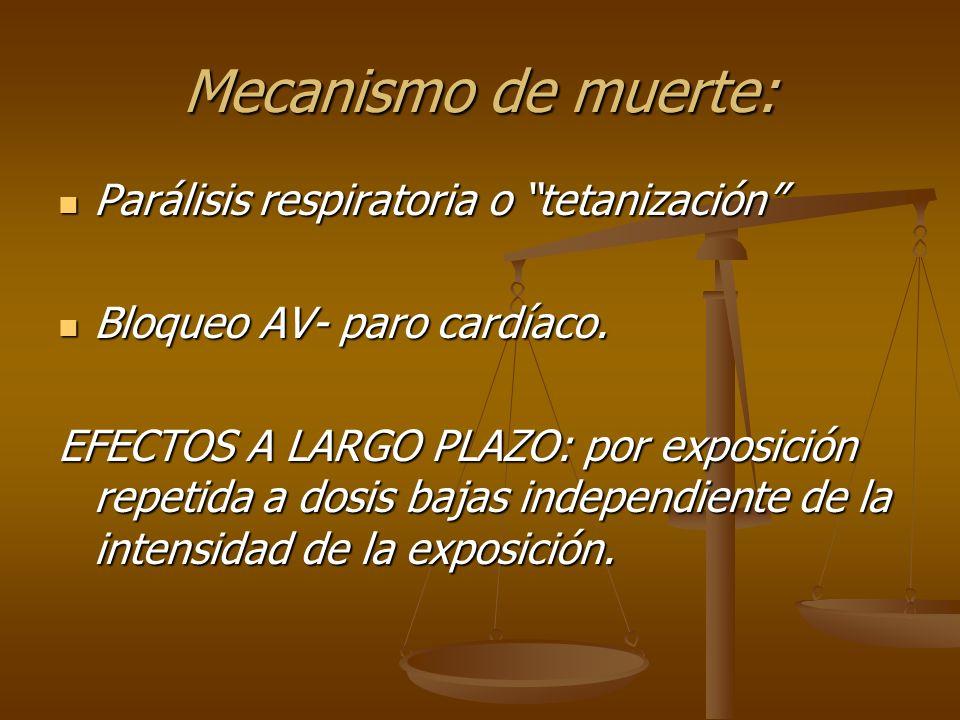 Mecanismo de muerte: Parálisis respiratoria o tetanización Parálisis respiratoria o tetanización Bloqueo AV- paro cardíaco. Bloqueo AV- paro cardíaco.