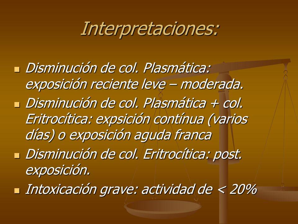 Investigaciòn toxicológica Determinación de paraquat en orina Determinación de paraquat en orina No cuantificación.