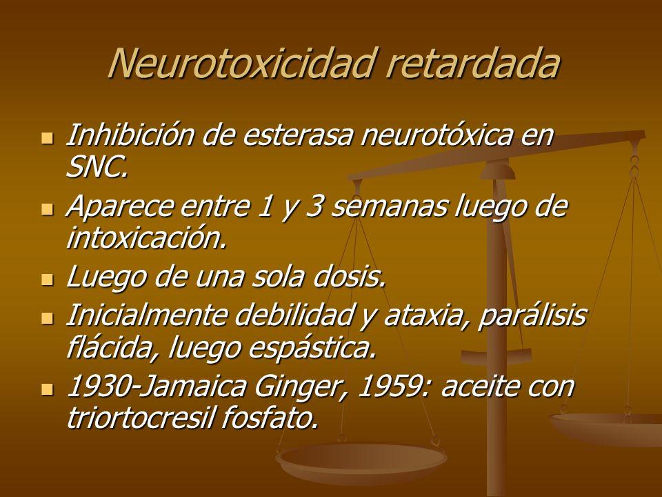 diagnóstico Antecedente de ingesta o contacto Antecedente de ingesta o contacto Signos clínicos Signos clínicos Nivel de colinesterasas Nivel de colinesterasas Paranitrofenol en orina (producto de hidrólisis).