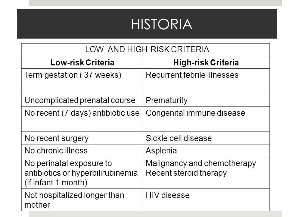 HISTORIA LOW- AND HIGH-RISK CRITERIA Low-risk CriteriaHigh-risk Criteria Term gestation ( 37 weeks)Recurrent febrile illnesses Uncomplicated prenatal