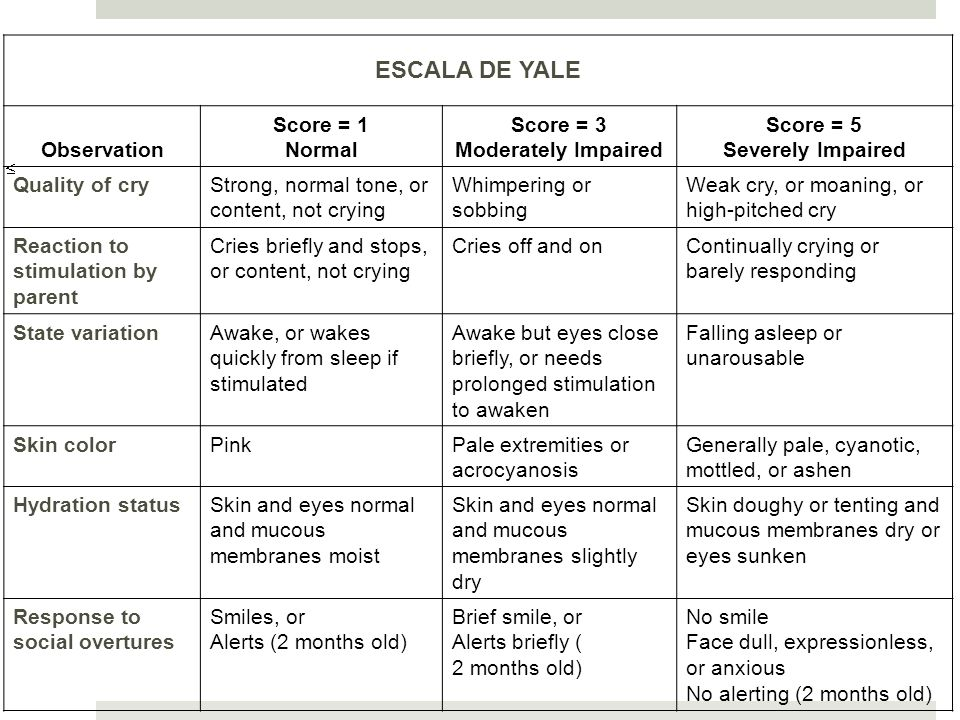ESCALA DE YALE Observation Score = 1 Normal Score = 3 Moderately Impaired Score = 5 Severely Impaired Quality of cryStrong, normal tone, or content, n