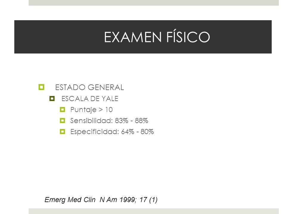 EXAMEN FÍSICO ESTADO GENERAL ESCALA DE YALE Puntaje > 10 Sensibilidad: 83% - 88% Especificidad: 64% - 80% Emerg Med Clin N Am 1999; 17 (1)