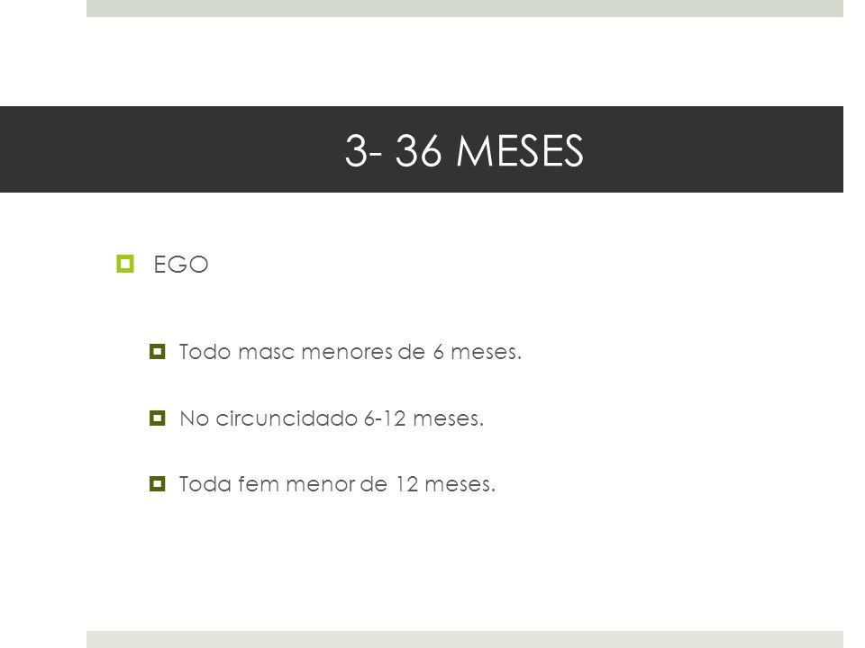 3- 36 MESES EGO Todo masc menores de 6 meses. No circuncidado 6-12 meses. Toda fem menor de 12 meses.