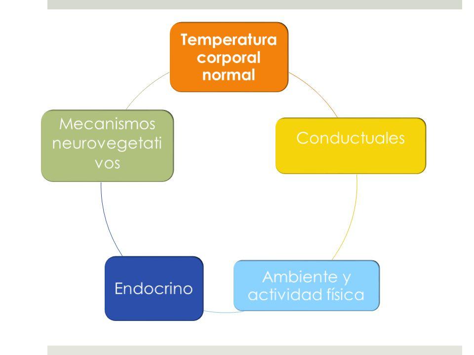 Temperatura corporal normal Conductuales Ambiente y actividad física Endocrino Mecanismos neurovegetati vos